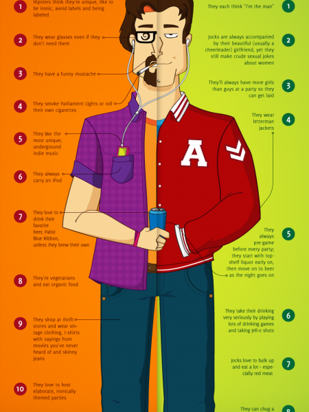 Hipster or Jock: Who Would You Rather? Infographic