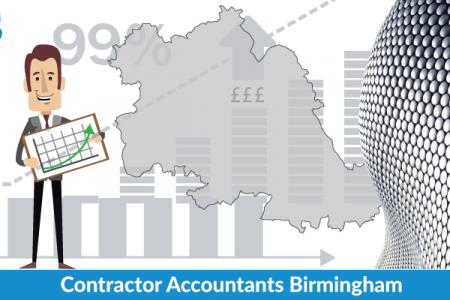 Hire an Accountant in Birmingham Infographic