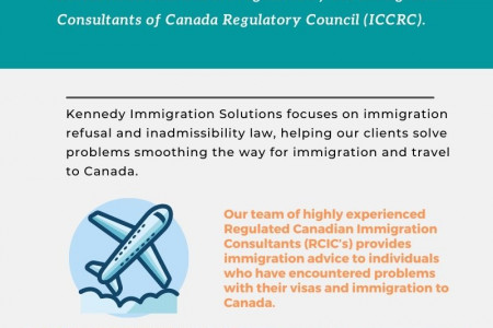 Hire ICCRC Members in Vancouver – Kennedy Immigration Solutions Infographic