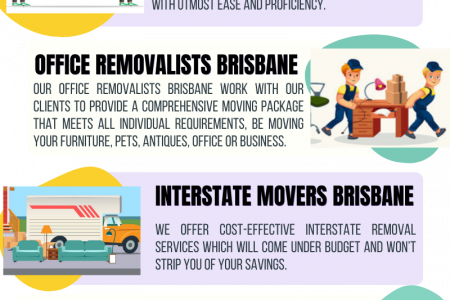 Hire Professional Moving Companies in Brisbane Infographic