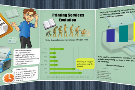 Hire Tips for Printing Services Singapore Infographic