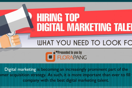 Hiring Top Digital Marketing Talent: What You Need to Look For  Infographic