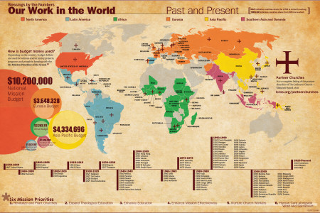 Historic Work of LCMS in the World Infographic