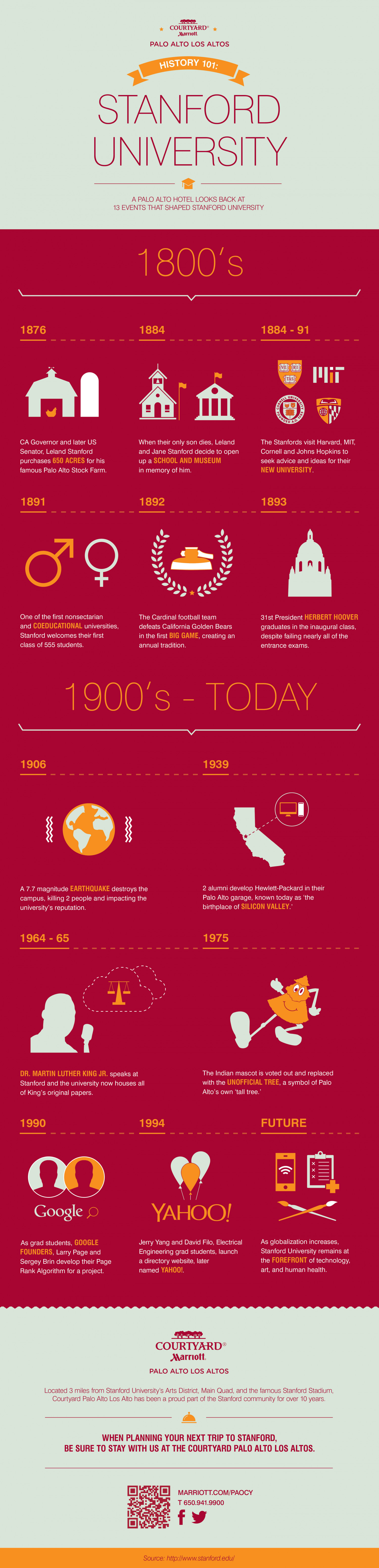 History 101: Stanford University Infographic
