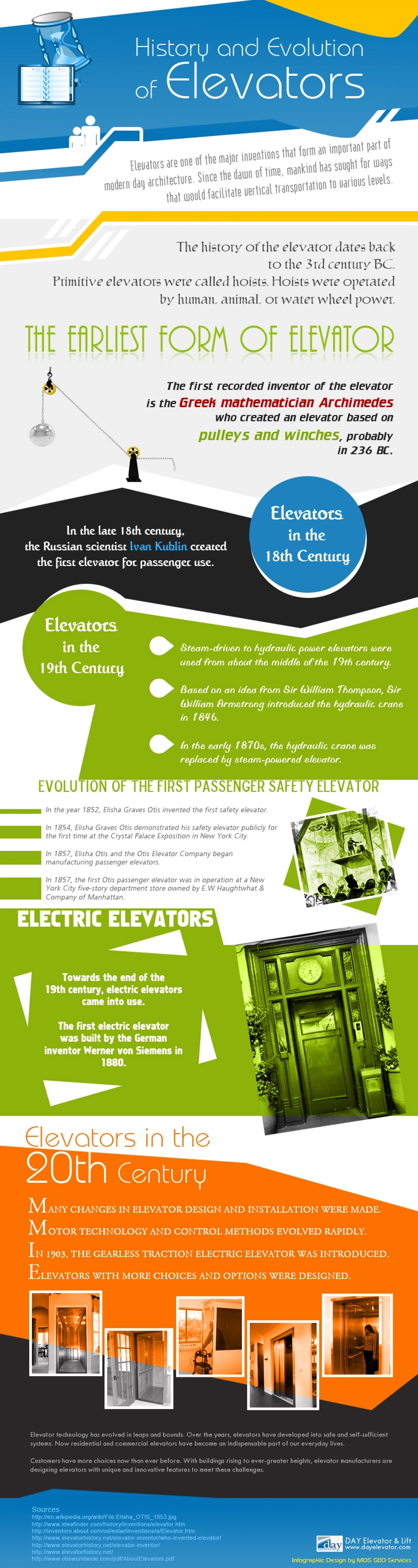 History and Evolution of Elevators Infographic