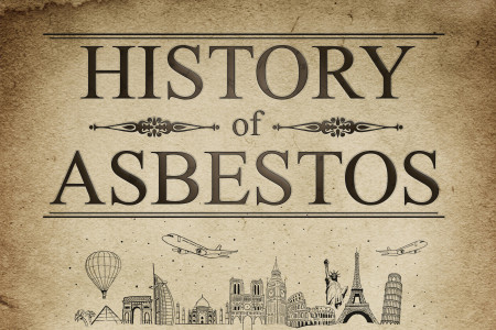 History of Asbestos Infographic