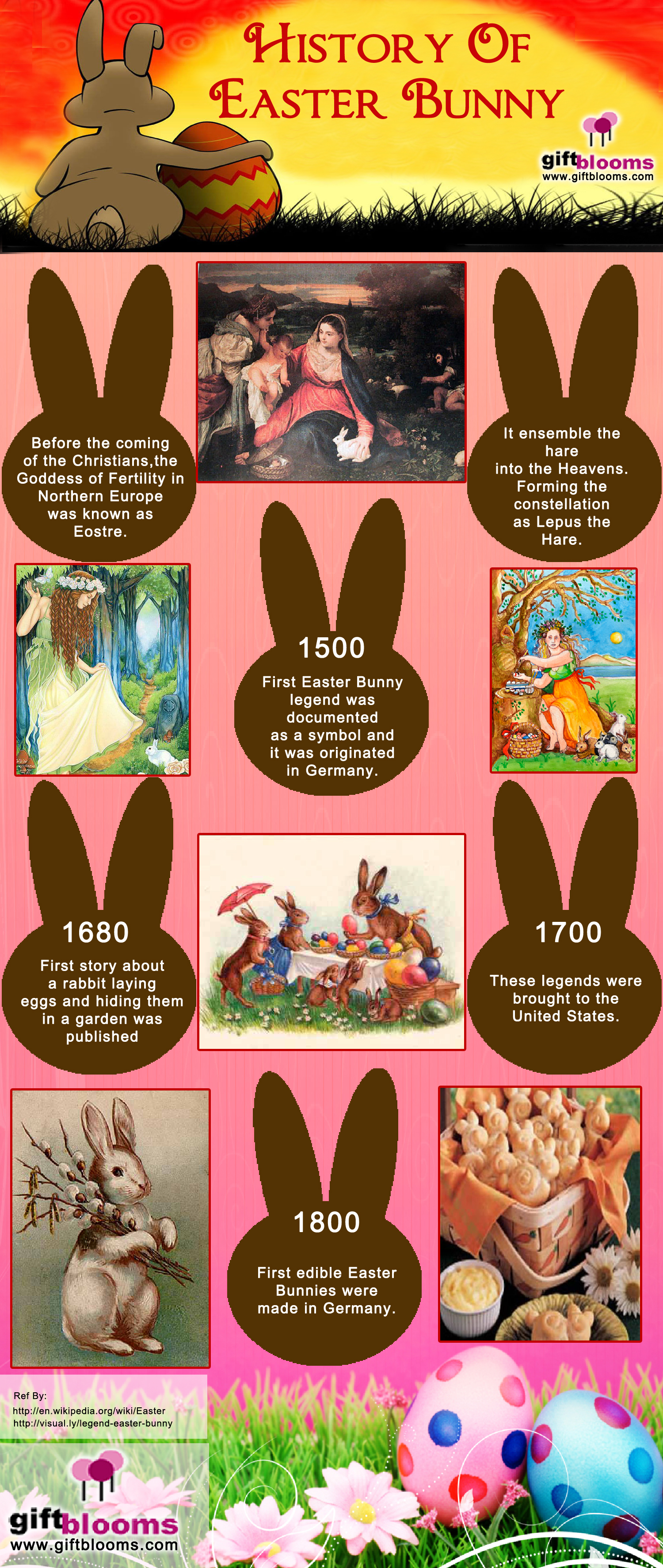 History Of Easter Bunny | Visual.ly
