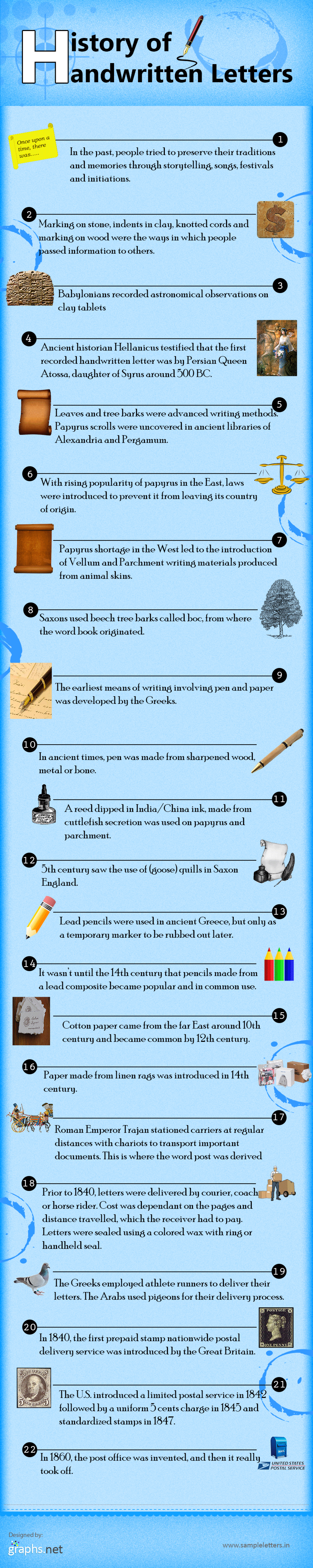 History of Handwritten Letters  Infographic