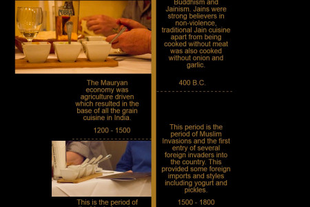 History of Indian Food Infographic