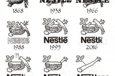 History of Nestle logo Infographic