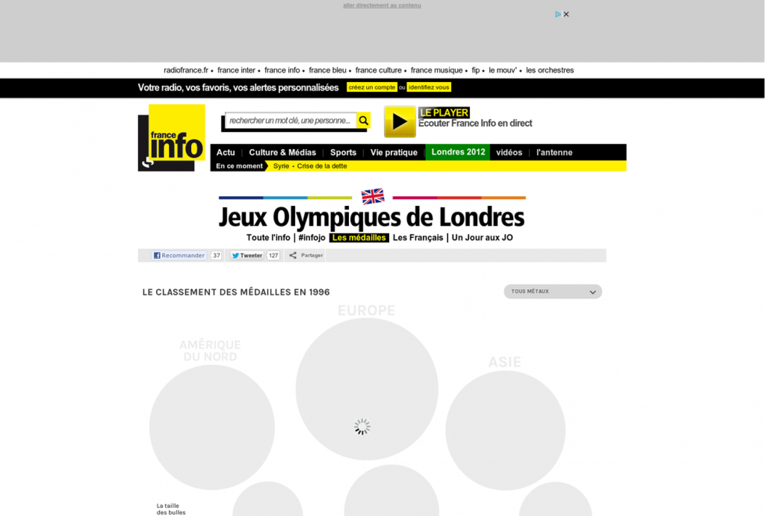 History of Olympic Games medallists Infographic