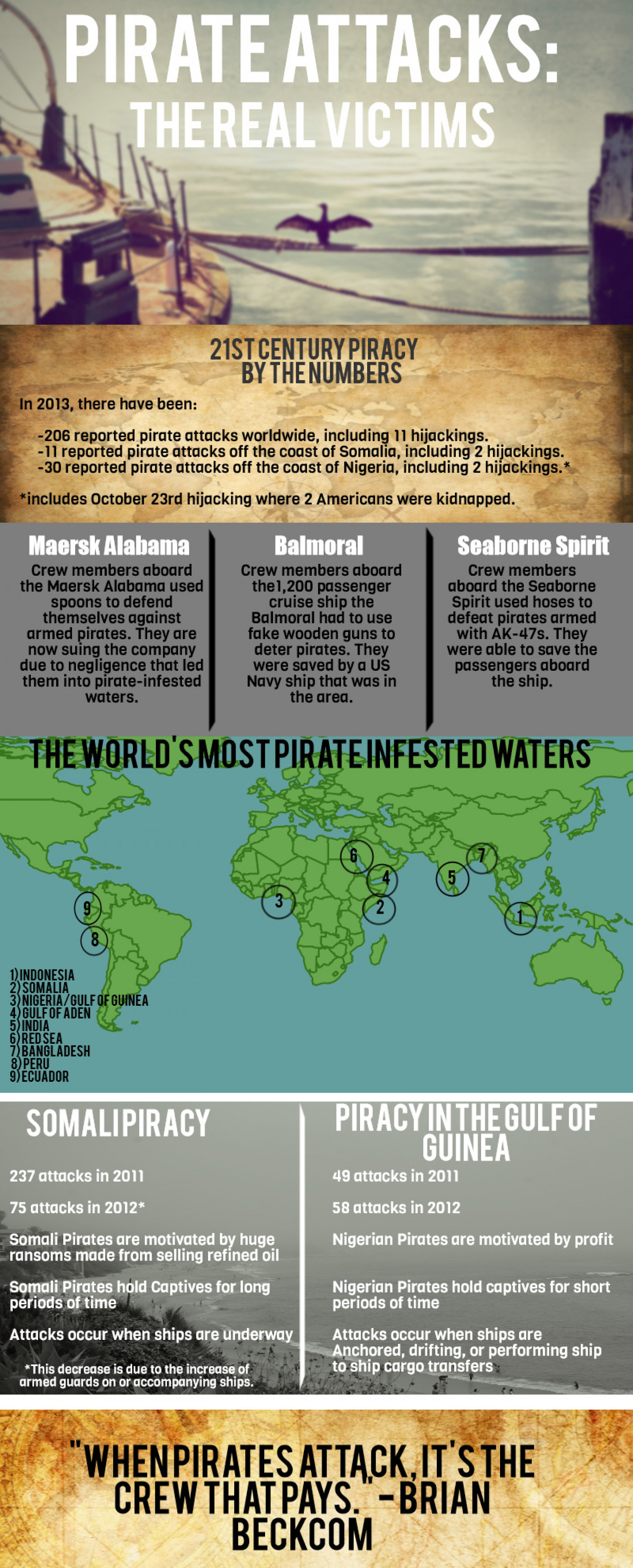History of Pirate Attacks Infographic