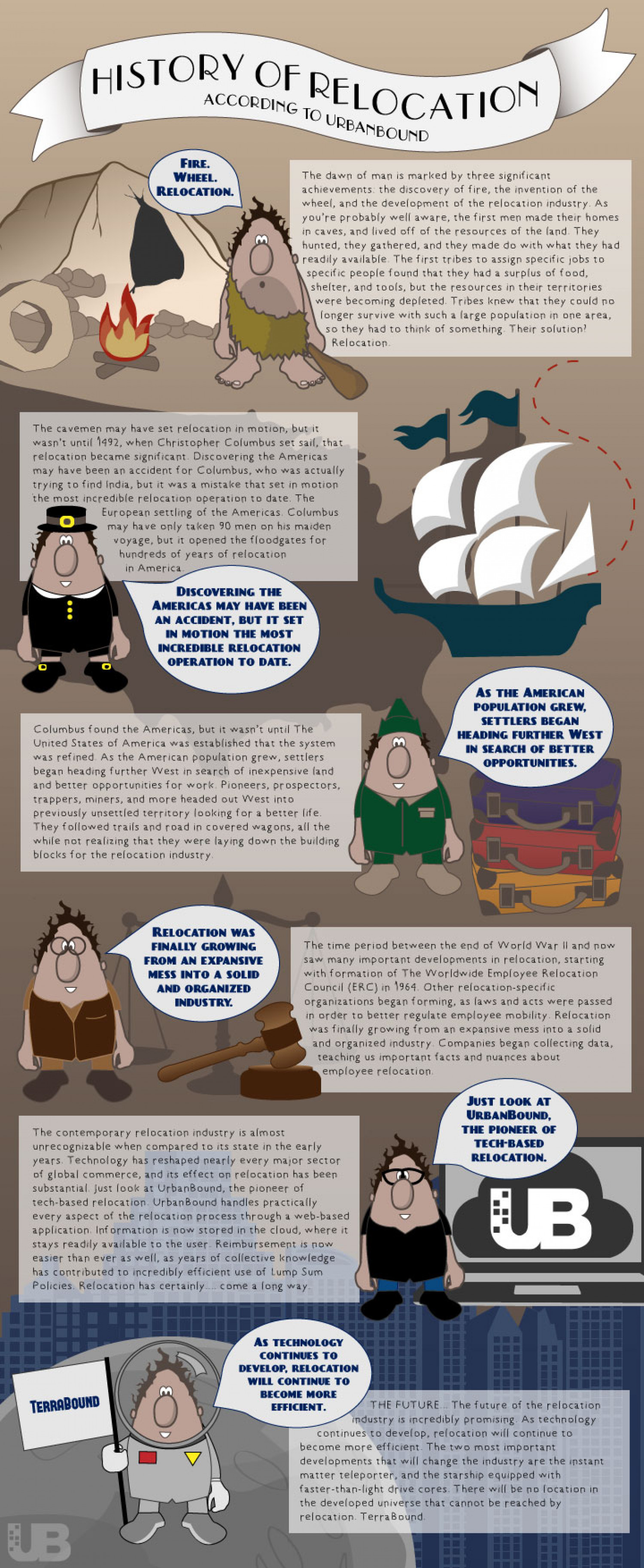 History of Relocation Infographic