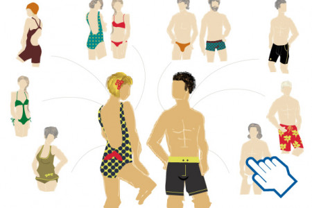 History of swimsuits Infographic