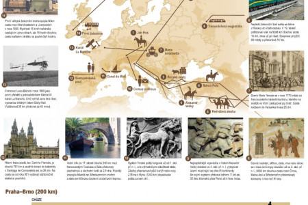 History of transportation Infographic