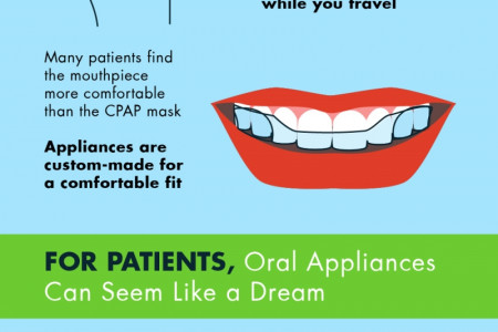 Hit the Snooze on Your CPAP with an Oral Appliance Infographic
