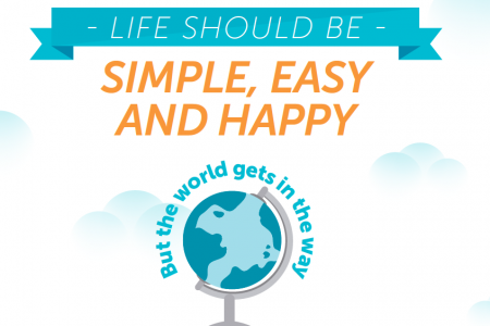 Life Should be Simple, Easy and Happy Infographic