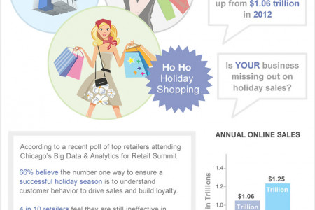 Ho, Ho Holiday Shopping is in your future with BI Tools Infographic