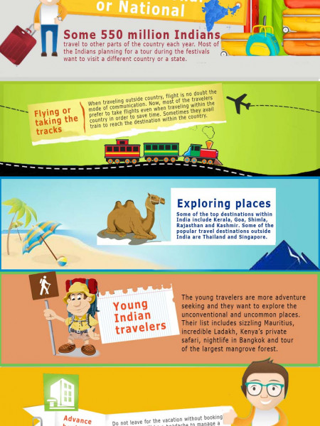 Holidaying during the Festivals Infographic