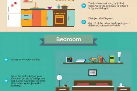 Holiday Cleaning Tips Infographic