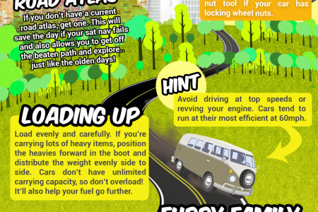Holiday Driving Tips Infographic