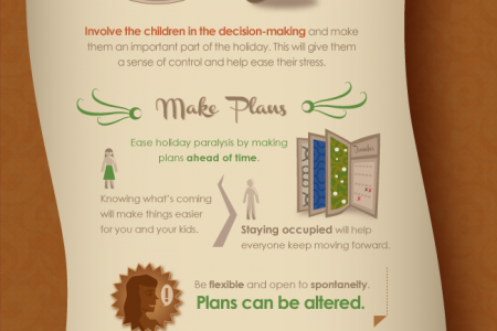 Holiday Guide for Newly Divorced Parents Infographic