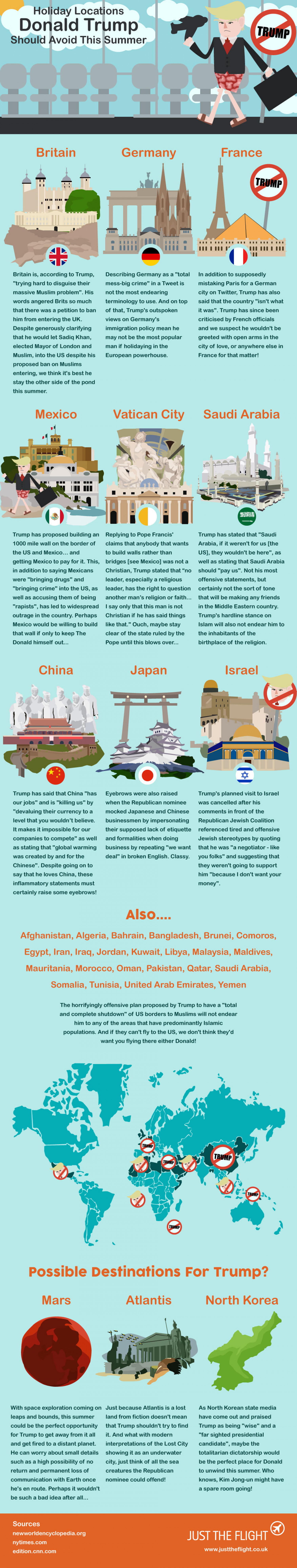 Holiday Locations Trump Should Avoid This Summer Infographic