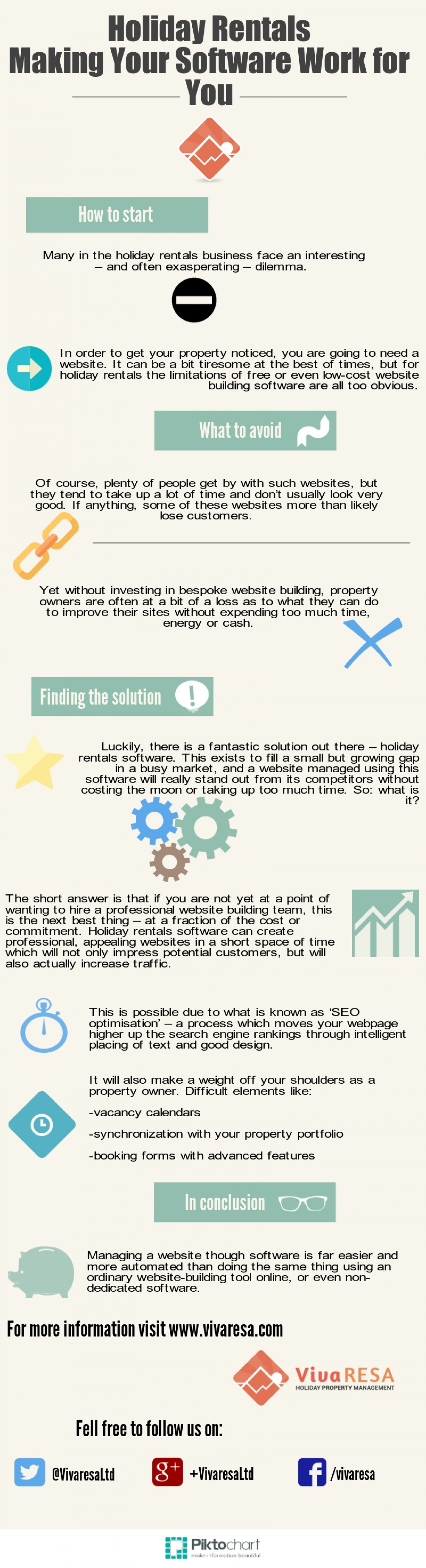 Holiday Rentals: Making Your Software Work for You Infographic
