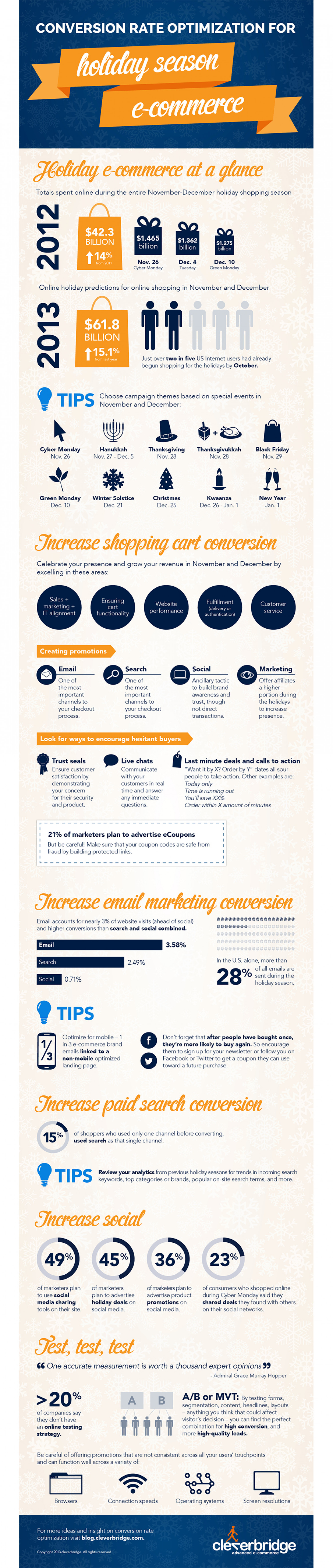 Holiday Season E-Commerce Infographic