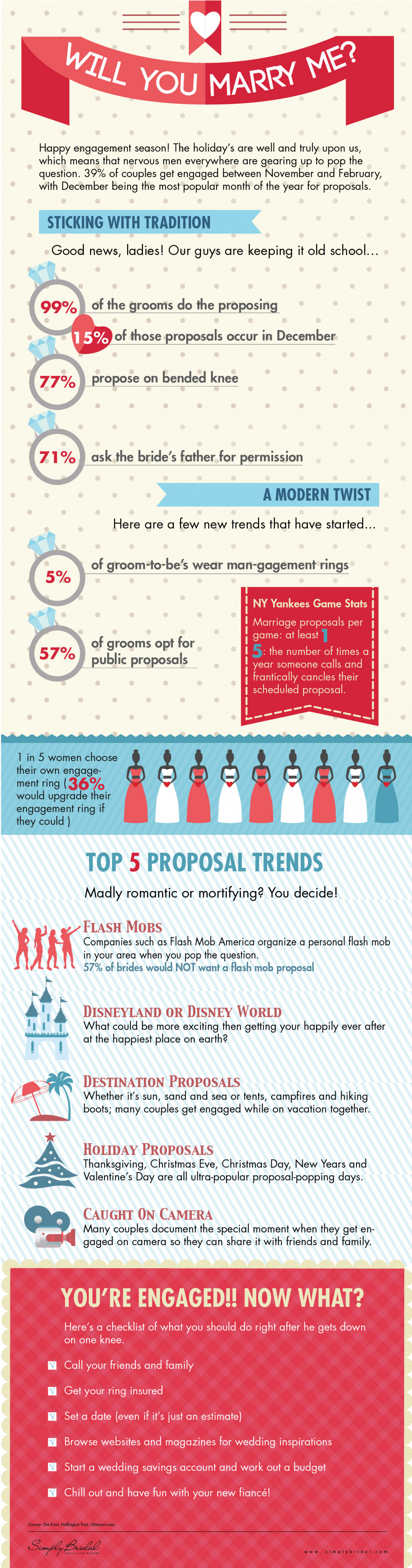 Holiday Season Engagements Infographic