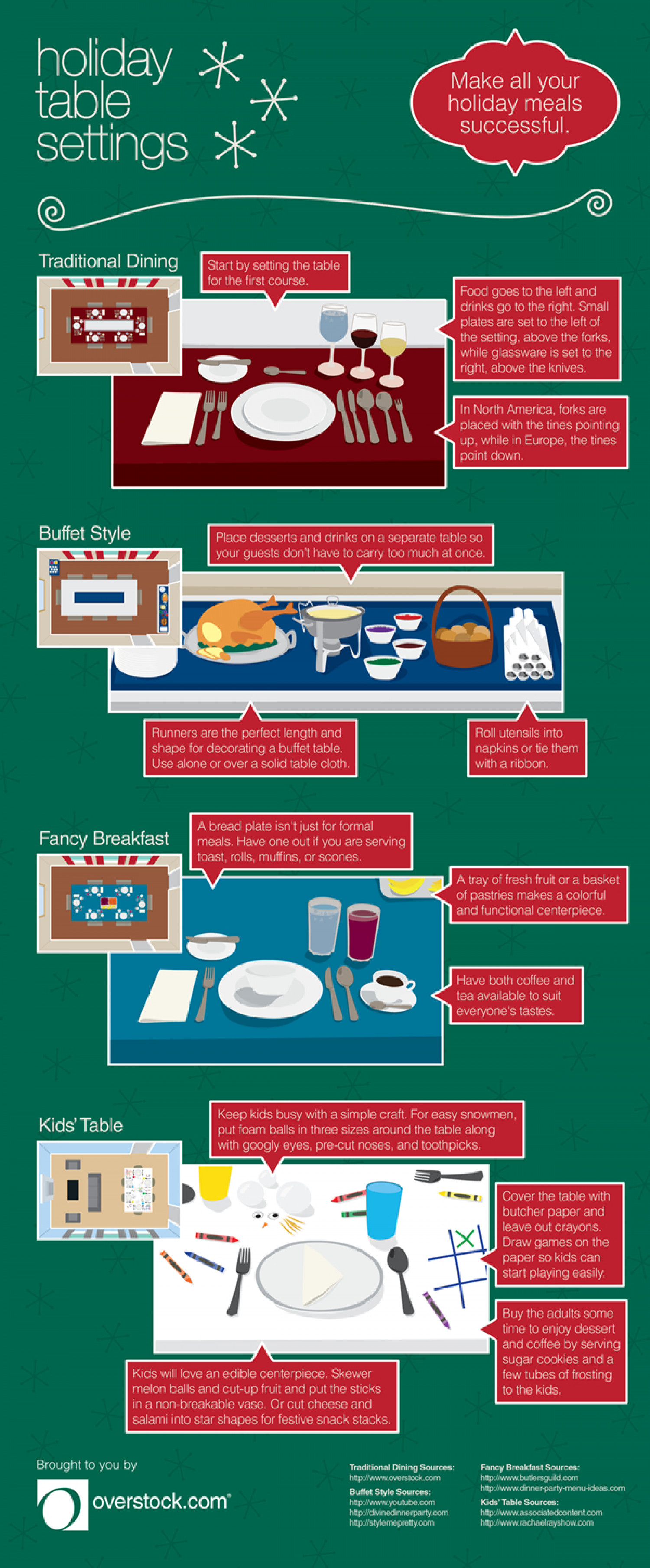 Holiday Table Settings Infographic