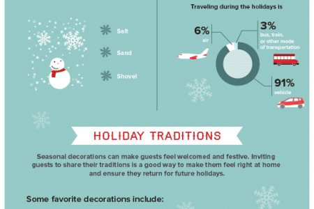 Holiday Tips for Innkeepers Infographic