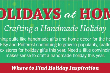 Holidays At Home: Crafting a Handmade Holiday Infographic