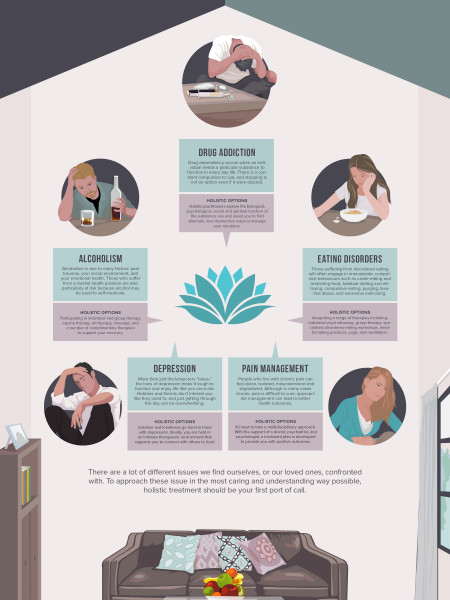 Holistic Treatments for Addiction & Trauma Infographic