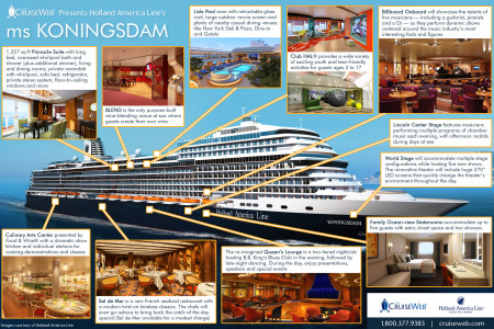 Holland America's ms Koningsdam Launches this April Infographic