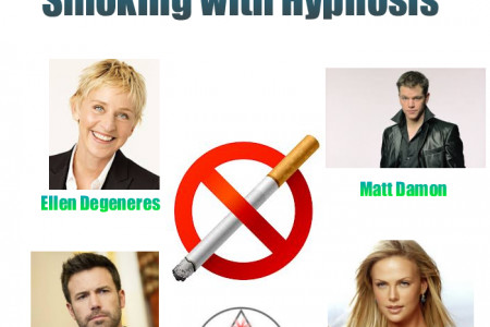Hollywood Stars who quit smoking with hypnosis Infographic