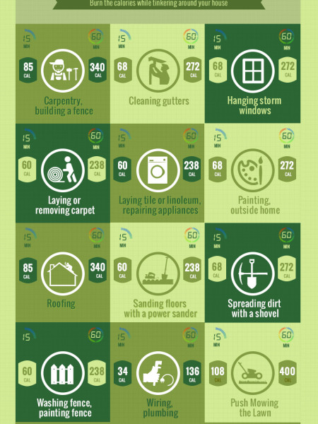 Home And Garden Maintenance Can Be Great Exercise   Infographic