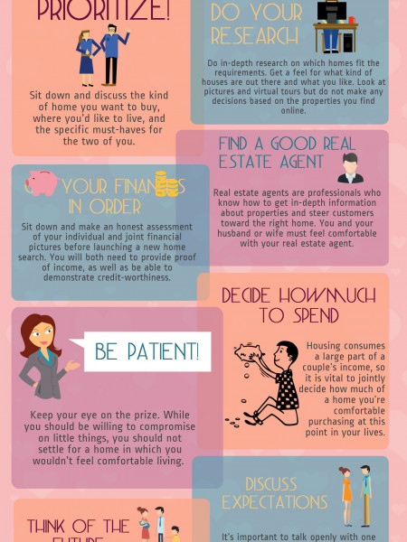 Home Buying Tips for Newlyweds Infographic