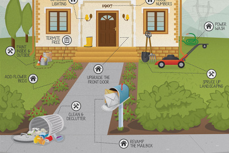 Home Check for VA Buyers and Sellers Infographic