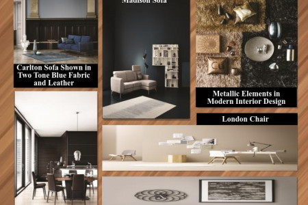 Home Decor Furniture Trends For 2015 Infographic