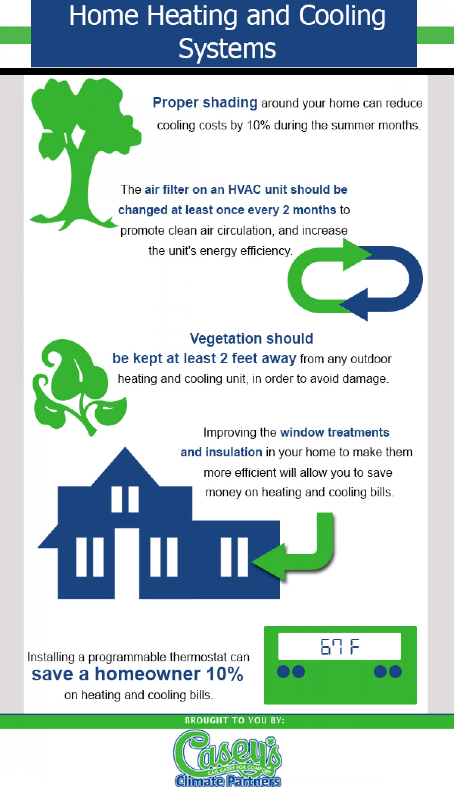 Home Heating and Cooling Systems Infographic