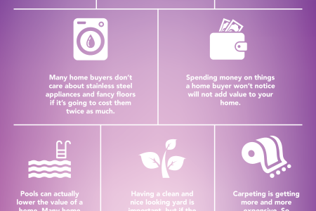 Home Improvements That Don't Pay Off Infographic