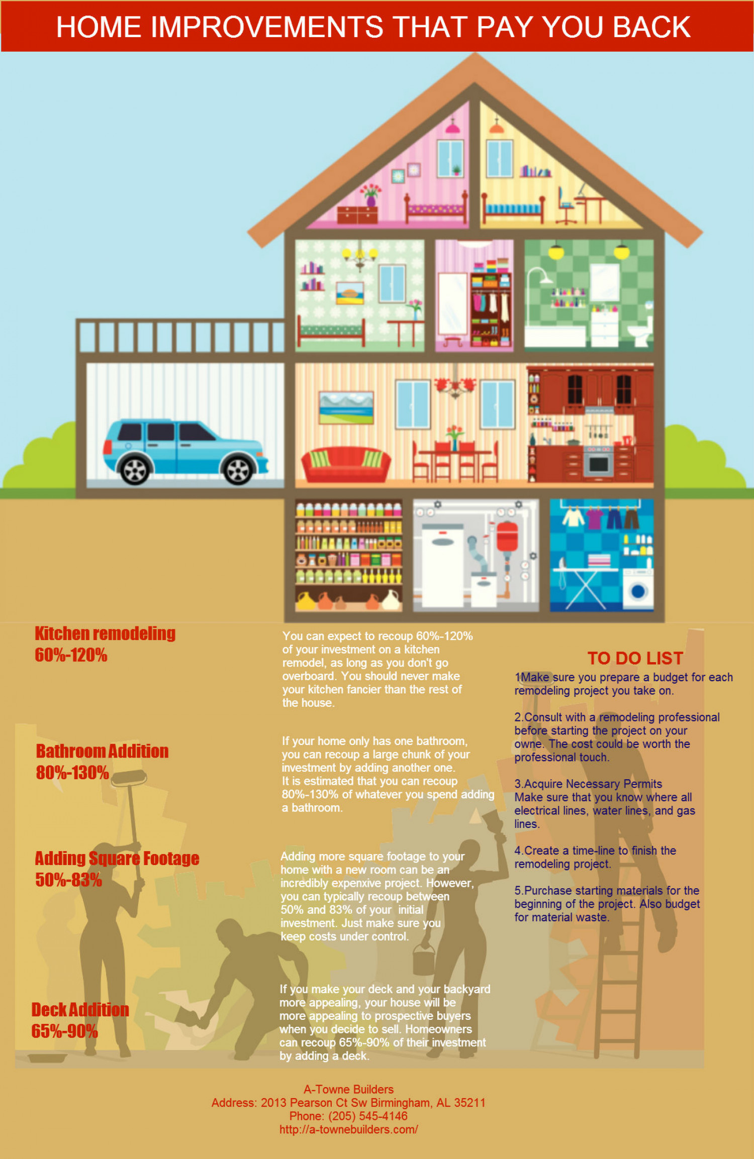 Home Improvements That Pay You Back Infographic