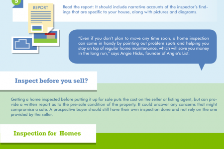 Home Inspection Facts and Tips Infographic