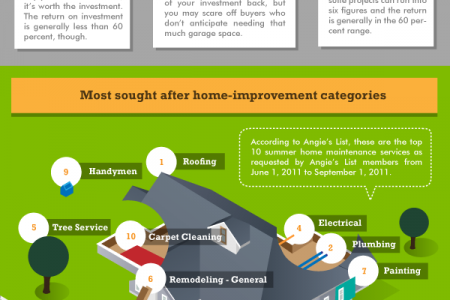 Home Maintenance Service Tips for Summer Infographic