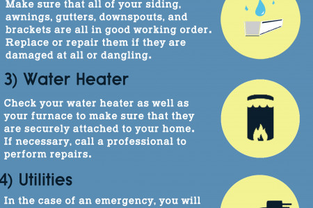Home Preparation For Severe Weather Infographic