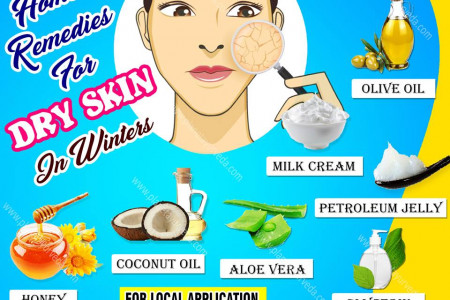 Home Remedies for Dry Skin | Top 7 Home Remedies Infographic