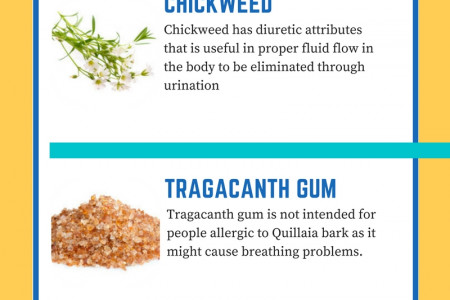 Home Remedies for Underarm sweating Infographic