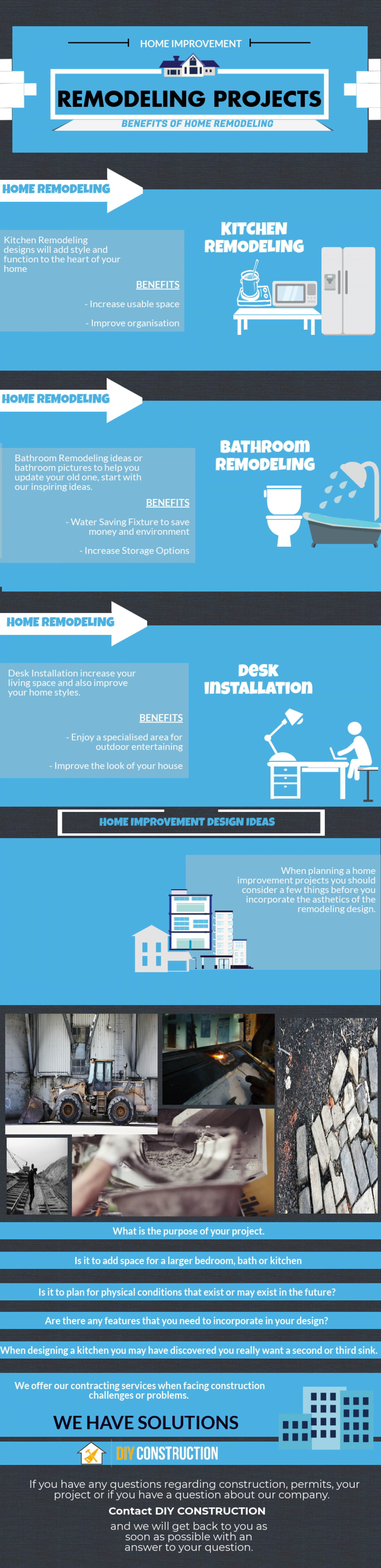 Home remodeling - Home improvement projects Infographic