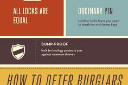 Home Safe To Protect From Burglary Infographic